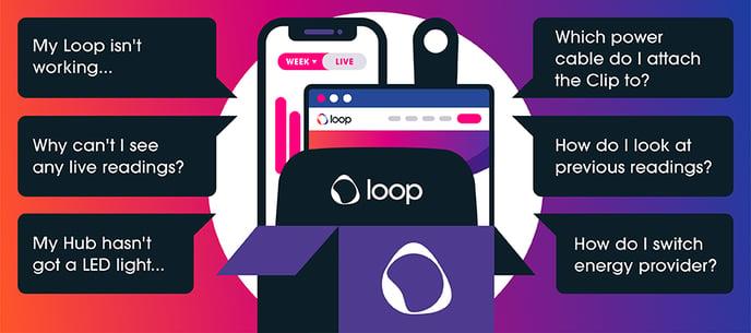 Loop help page collage